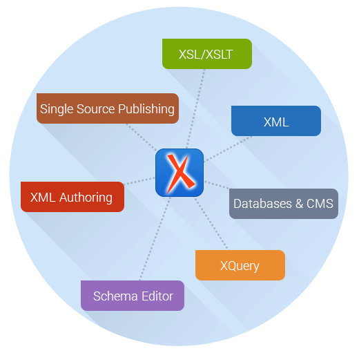 Oxygen XML Editor 20.1 Crack & Serial Key FREE 2018 Download