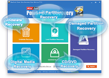 MiniTool Power Data Recovery 8.8 Crack & Serial Key All Edition Download